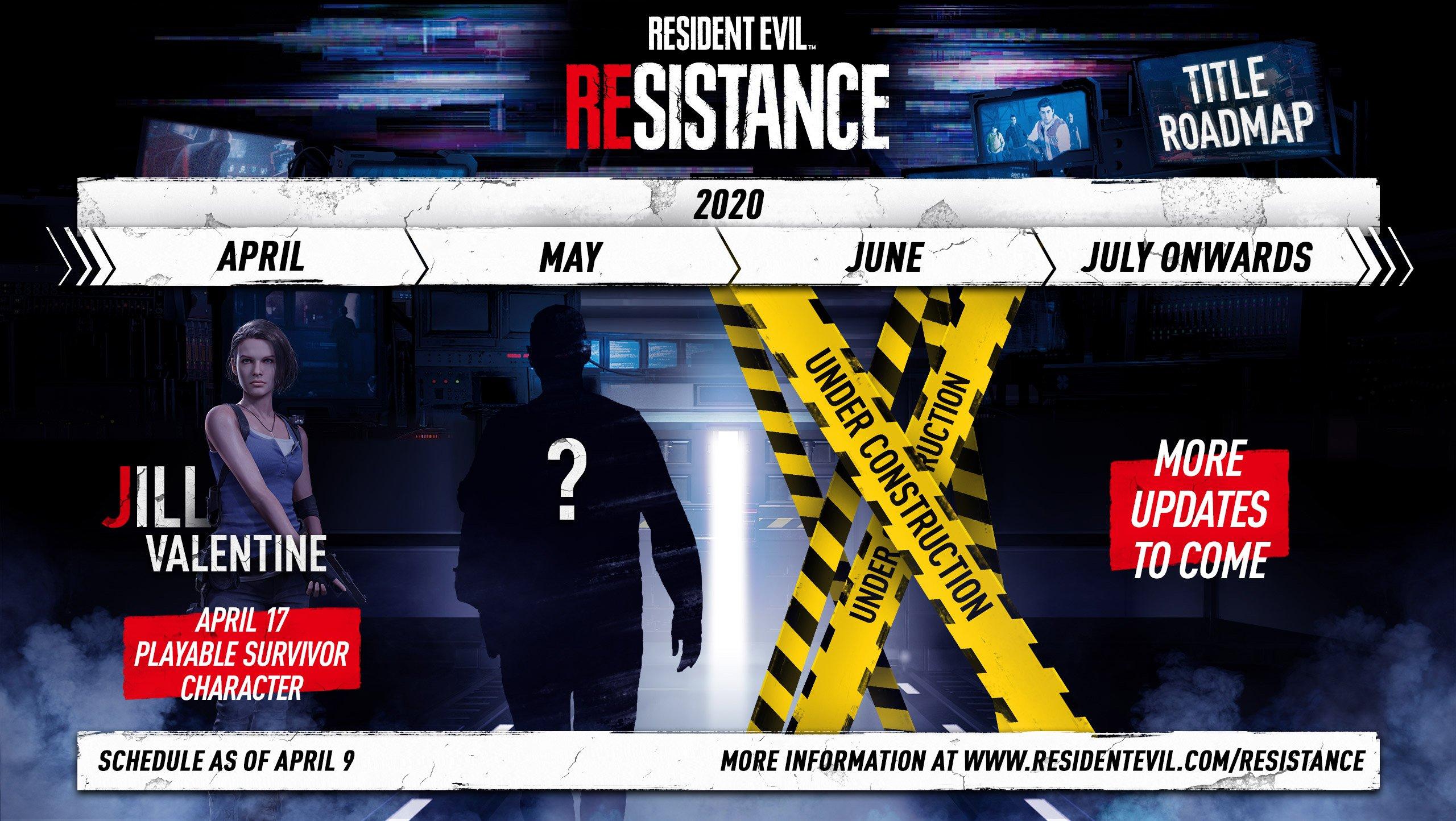 Feuille de route de Resident Evil Resistance