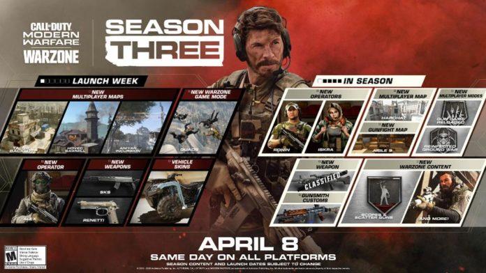 La bande-annonce du Battle Pass de Call of Duty: Modern Warfare présente un nouveau butin passionnant